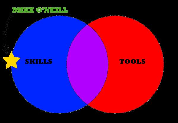 ONeill Image
