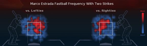 EstradaTwoStrikeFastballs