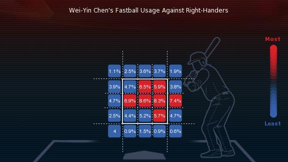 trumedia_baseball_grid